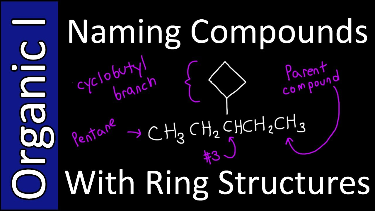 Naming Compounds With Ring Branches Iupac Style