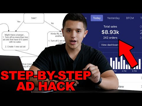 Most EFFECTIVE Product Testing Strategy in 2019 - Facebook Ad Tutorial