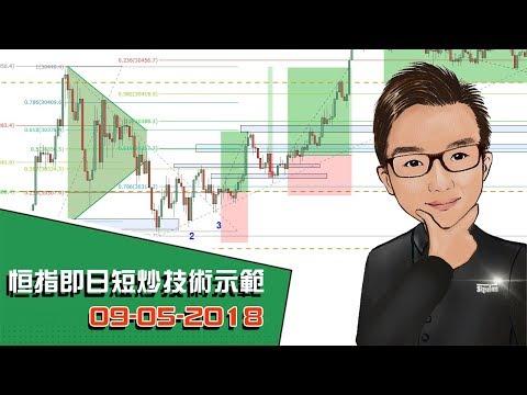 恒指即日短炒技術示範 09-05-2018 - SignalTom投資迷你大學