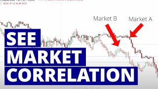 How to Compare Two Charts at Once (Forex Correlation)
