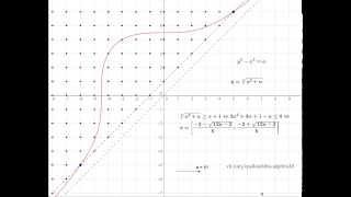 Уравнение в целых числах