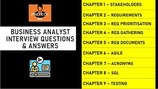 [Top 80] Business Analyst Interview Questions and Answers
