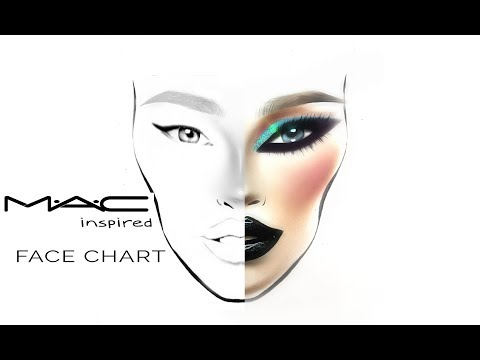Charts For Mac