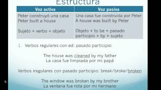 Aprender inglés. Voz pasiva en inglés: forma básica