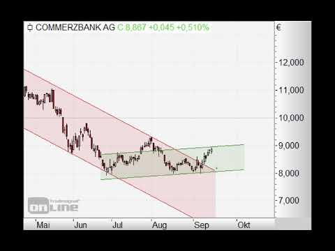 Commerzbank bricht aus! - Chart Flash 17.09.2018