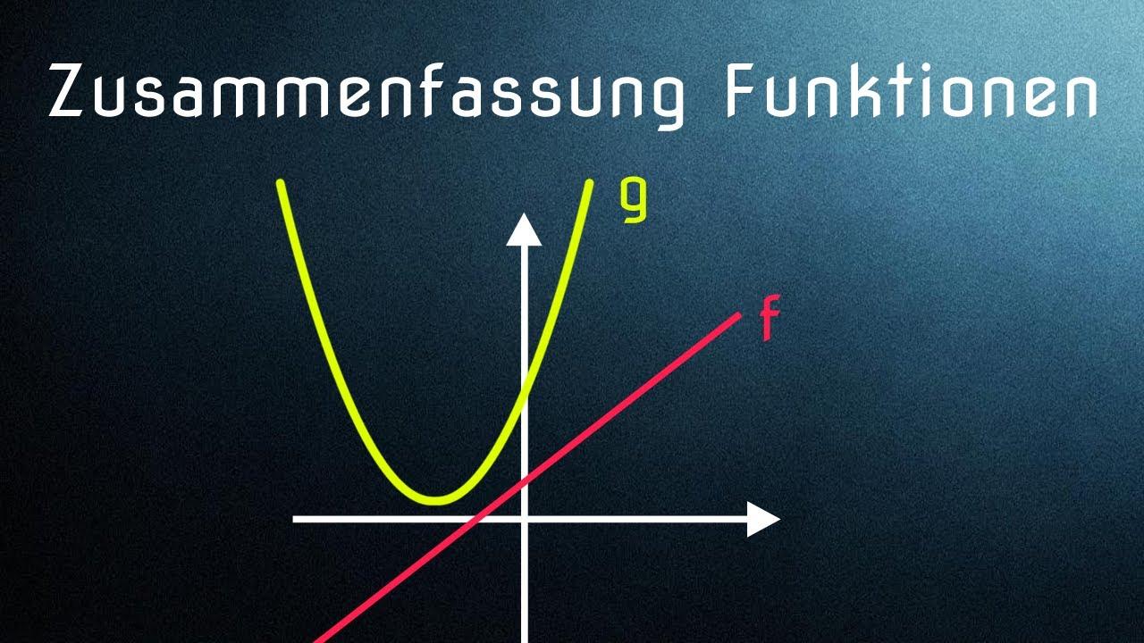Funktionen online zeichnen mit Funktionsplotter (Mathematik-Programm ...