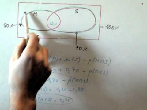 Calcul des probabilits conditionnelles ensemble et probabilits calcul des probabilits conditionnelles ensemble et probabilits ccuart Gallery