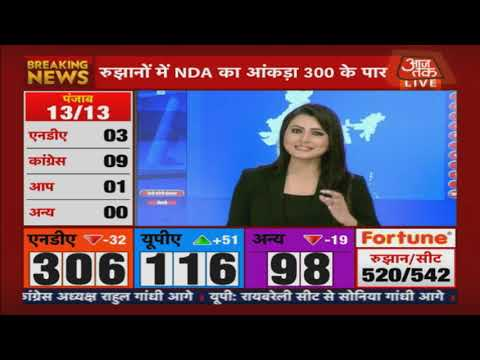 Election Results LIVE 2019 | Saffron Surge In Bengal, BJP Leads In 14 Seats TMC In 20 Seats