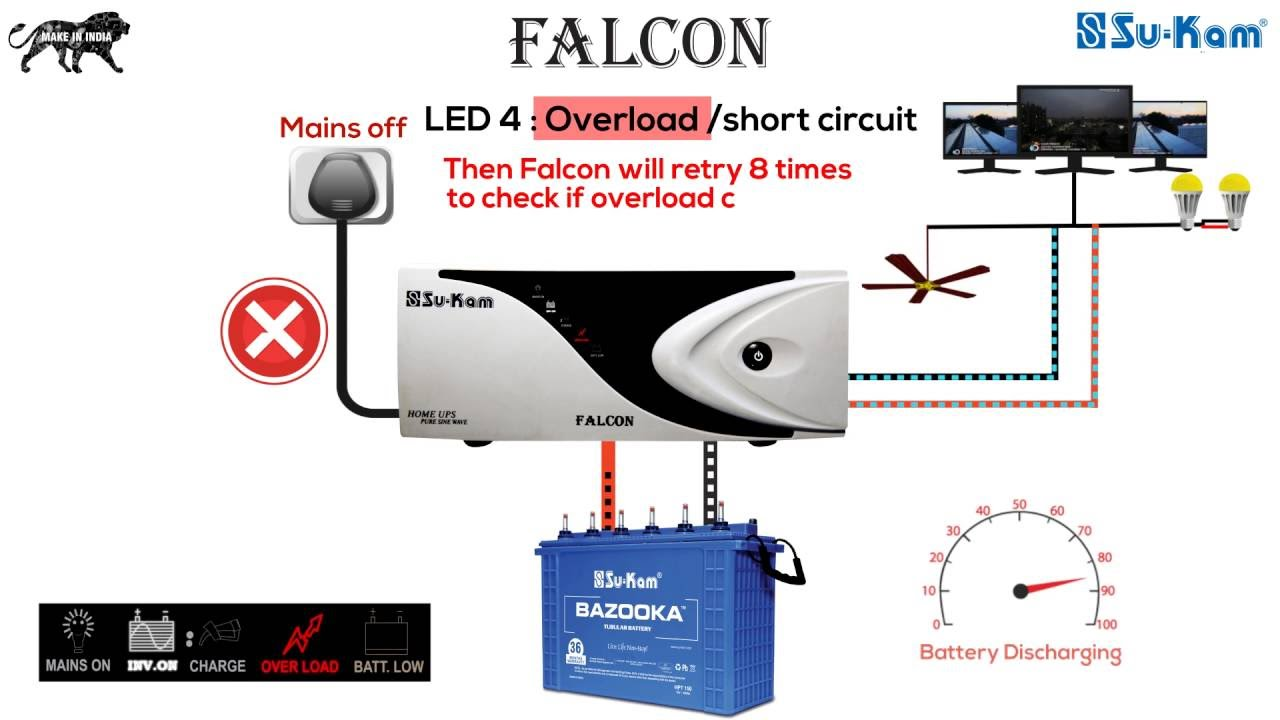 Solar Battery Charger Wiring Diagram Free Picture How Does An Inverter Work Su Kam Falcon Youtube