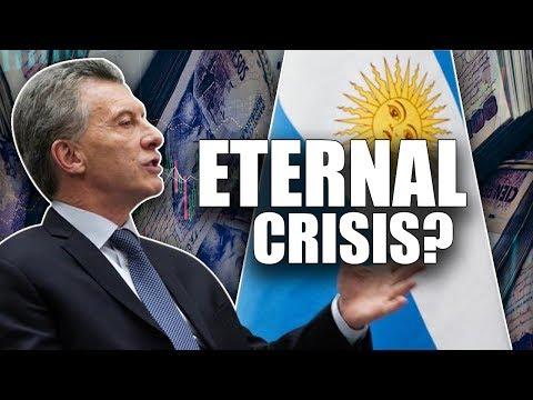 Argentina: The 100 Year Economic CRISIS