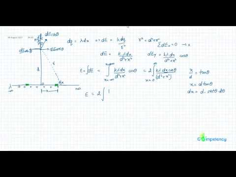 Electrostats Continuous Charge Distribution
