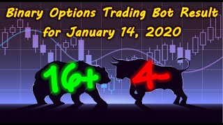 Binary Options Bot Trading Report for January 14, 2020 (16+ 4-) | Trading Signals in Telegram