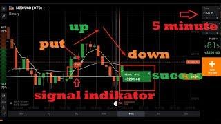 best combination strategy 100% proven | stoch + doji candle pattern | binary option strategy