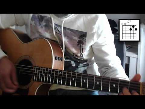 Love me tender chords en riff