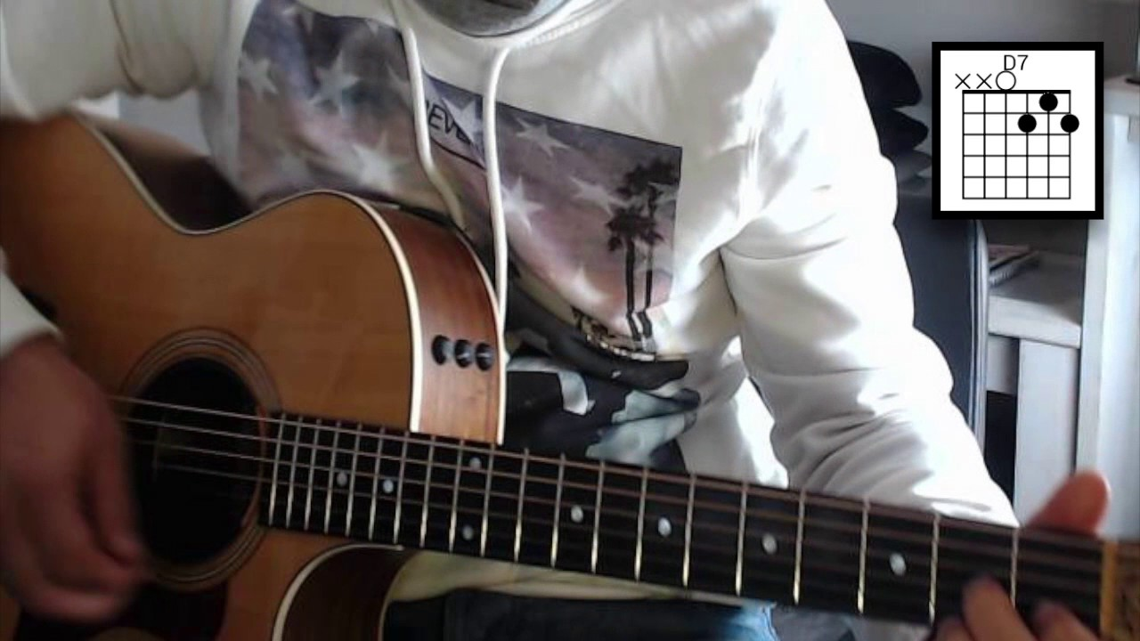 Love Me Tender Chords En Riff Youtube