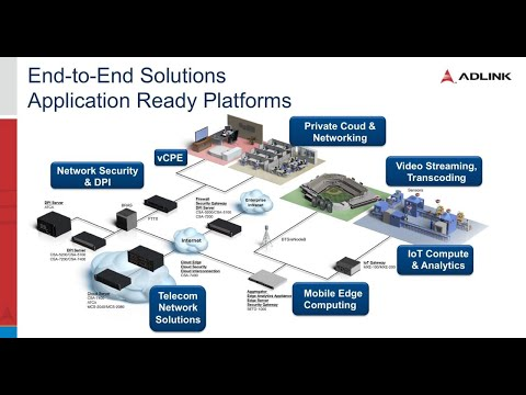 ADLINK Talks About OCP and Next Generation Telecom Infrastructure