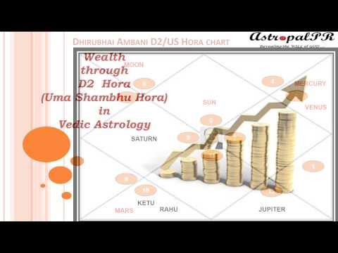 Wealth through Uma Shambhu Hora Chart in Vedic Astrology