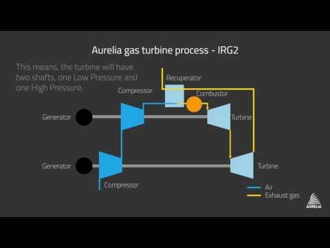 Aurelia Turbines - introduction of the new turbine