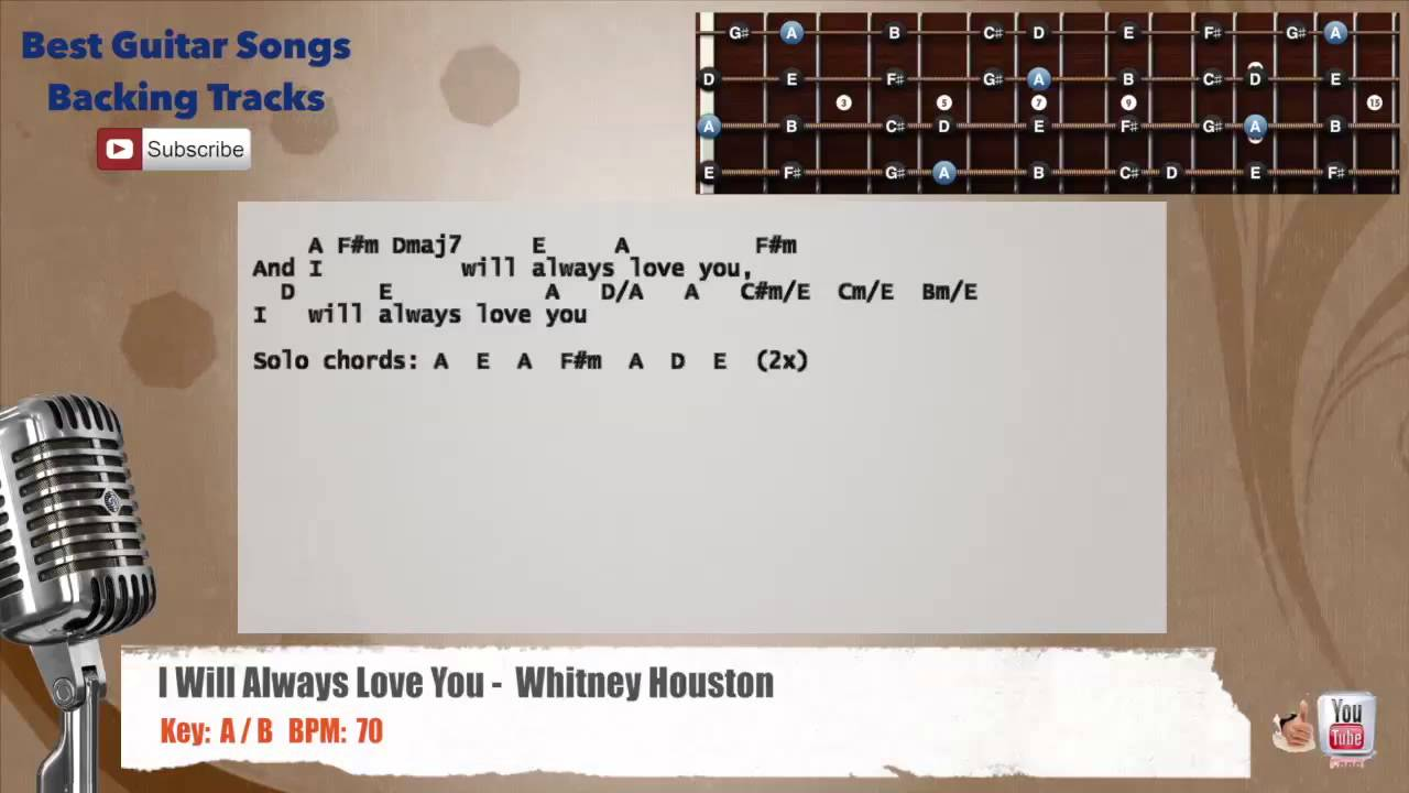 Guitar Chords Of I Will Always Love You Gallery Basic Guitar