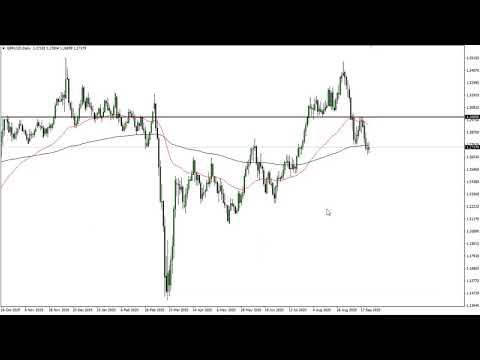 EUR/USD And GBP/USD Forecast September 25, 2020