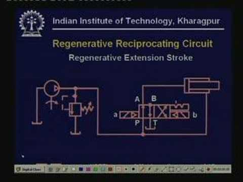 Lecture - 28 Industrial Hydraulic Circuit