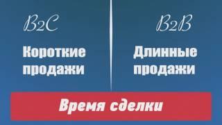 видео B2B vs B2С