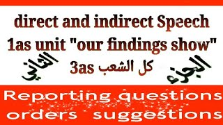 Reported Speech/1as/3as/part 2/Reporting questions/Reporting Orders, suggestions..