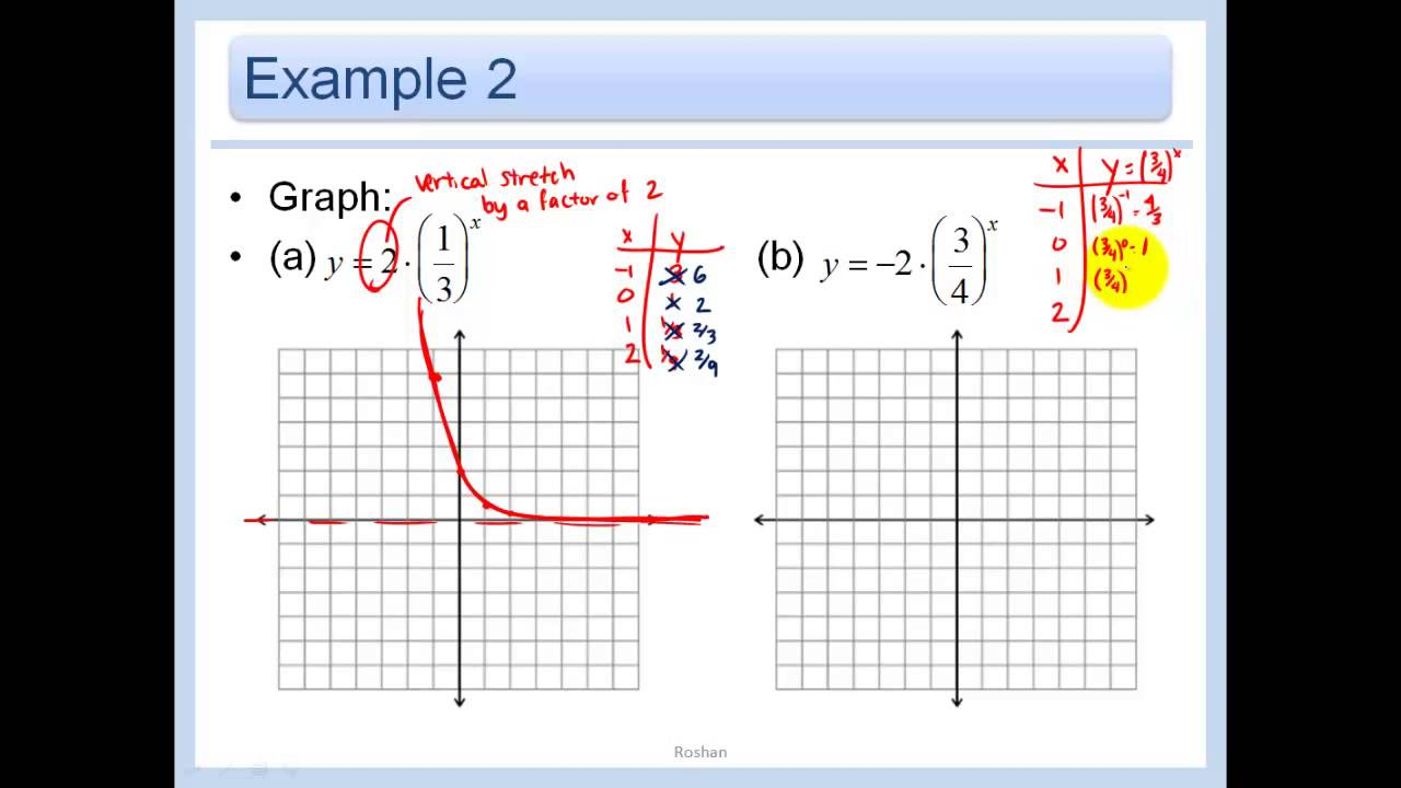Algebra 2 -- Chapter 7: Exponential and Logarithmic