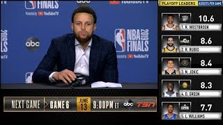 Steph Curry postgame reaction | Warriors vs Raptors Game 5 | 2019 NBA Finals