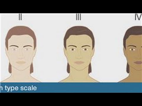 Skin Care Answers : How to Determine Skin Tone