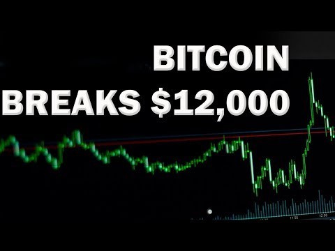 The Time To Buy BitCoin Is Now $12,000 INCOMING Within Hours!!