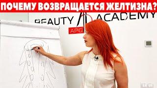 Почему возвращается желтый цвет у блондинок желтизна волос как убрать APG Academy