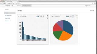 Preview of CIBI - Cerebrate Integrated Business Intelligence