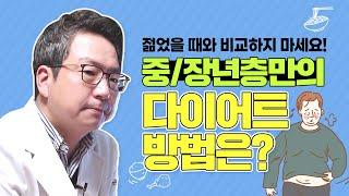 [인천한의원] 중.장년층 다이어트! 예전처럼 살이 빠지…