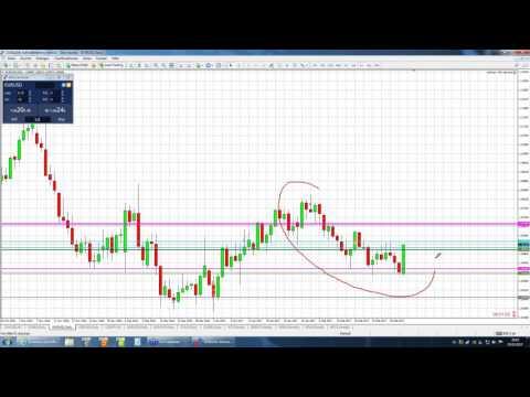 Marktvorbereitung auf die neue Handelswoche DAX, Deutsche Bank, Gold, Forex und mehr - 05.03.2016