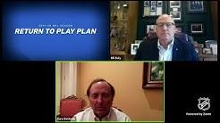 Return to Play Plan Q & A (Full)