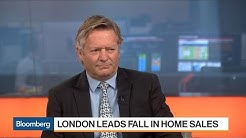 Brexit Is Weighing Factor on Housing Market, Says Rightmove