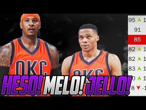 CARMELO ANTHONY ON A SUPER TEAM! REBUILDING THE OKC THUNDER! NBA 2K18