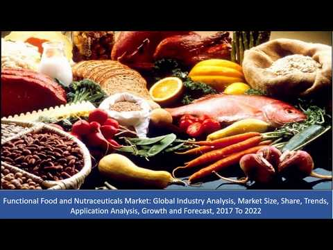 Functional Food and Nutraceuticals Market Analysis,Size, Share, Growth and Forecast, 2017 To 2022