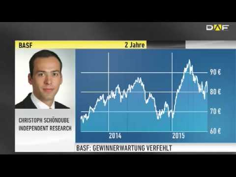 Ölpreisverfall und BASF leidet: Das sagt der Analyst