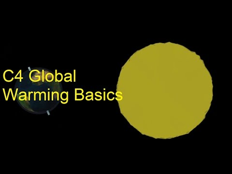 C5 Global Warming Overview [SL IB Chemistry]