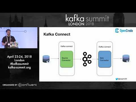 Make Your Connections Count – Kafka Connect - Kafka Summit 2018