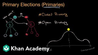 Open primaries, closed primaries, and blanket primaries | US government and civics | Khan Academy