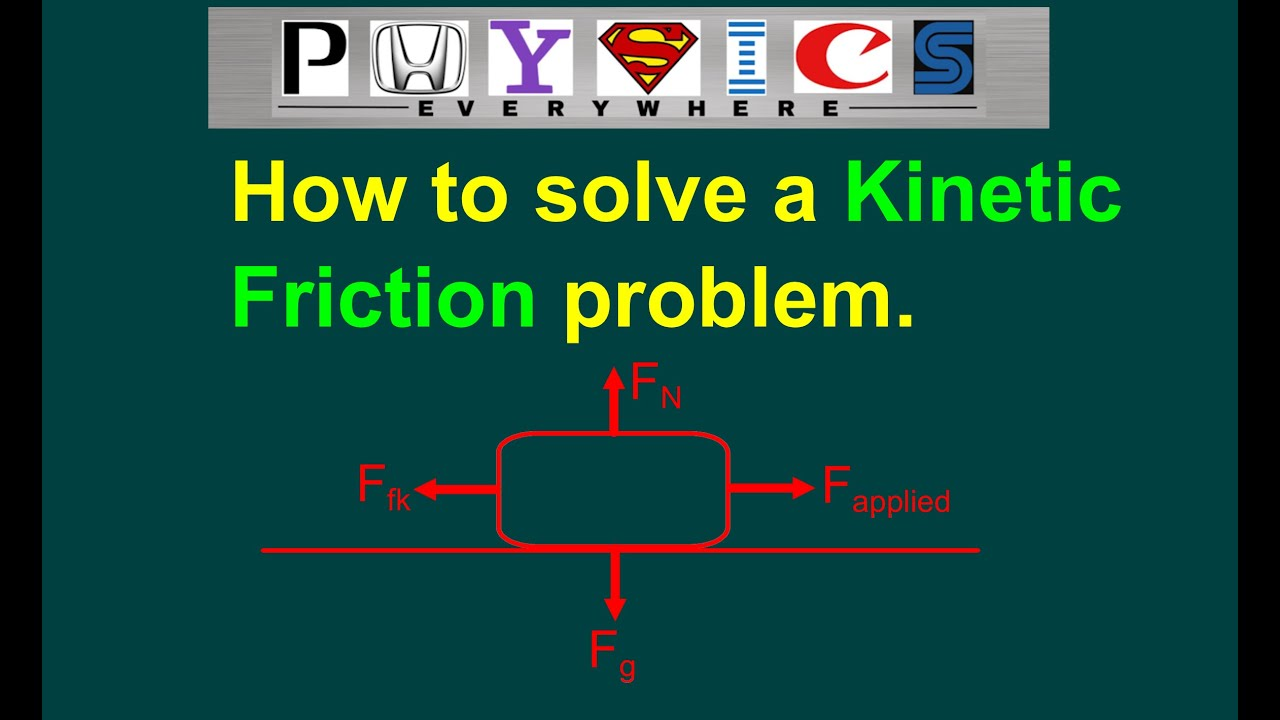 determining the static and kinetic friction