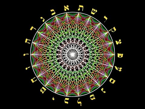 The Holographic Universe 3 of 5 ( The Kabbalah Connection  )