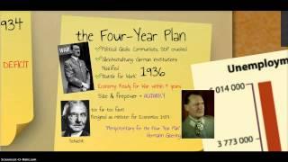 AS 1.10 The Nazi economy 1933-1939