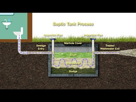 Septic System Maintenance in Clinton