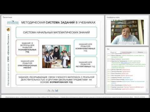 Проектирование урока с использованием электронных форм учебника. (УМК Школа России)