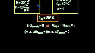 Exercício 2  equilíbrio térmico