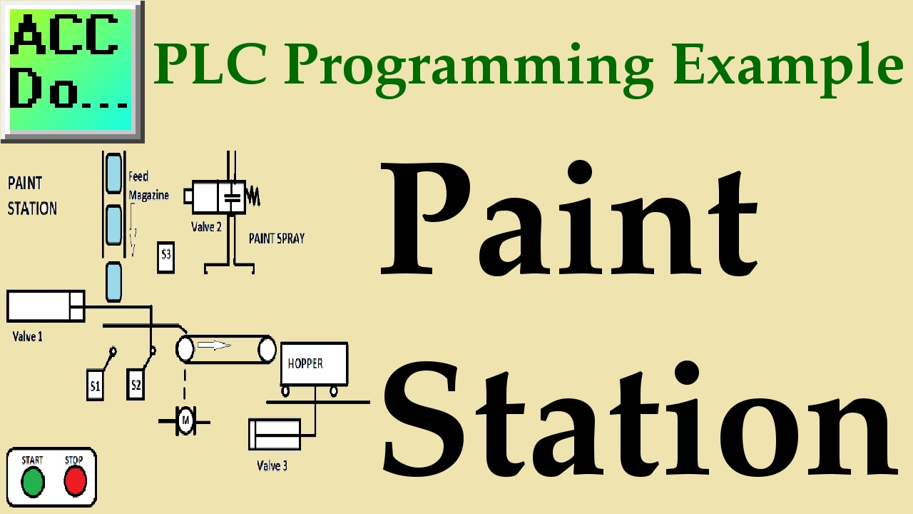 plc programming example paint spraying youtube